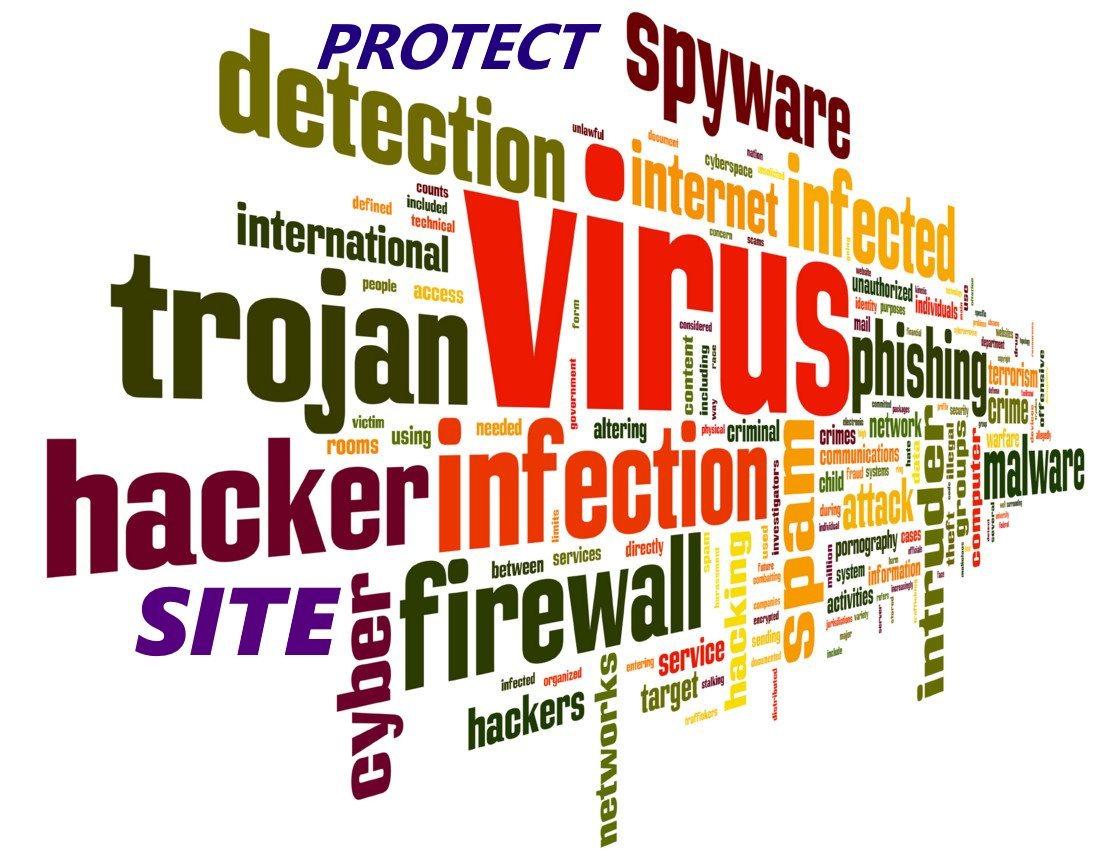 Защита сайта от вирусов, троянов, шеллов и прочей нечисти